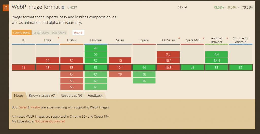 compatibilité navigateurs wepb