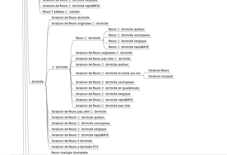 minmap express generator